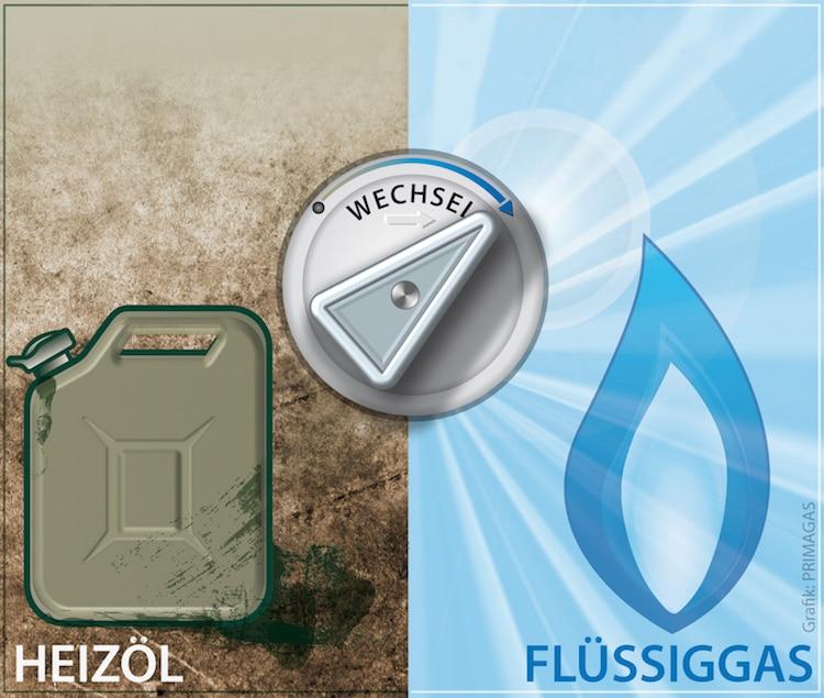 Photo of Flüssiggas als Alternative zu Heizöl